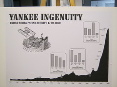 Poster on Yankee Ingenuity (Richards Memorial NA MA) Tags: patents civilwarcivilwar
