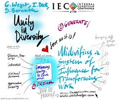 Visual: Unity in Diversity - Teal Track at IEC Conference May 2016 (visualfacilitators) Tags: transformation teal unity diversity integral visualization iec procreate graphicrecording visualfacilitators visfacs reinventingorganisations integraleuropeanconference