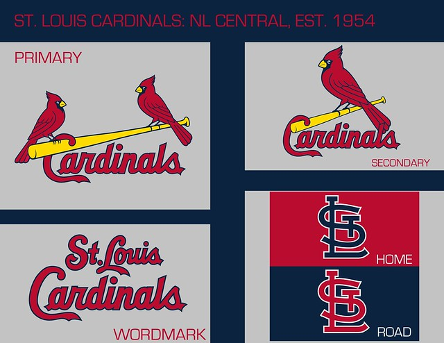 St. Louis Cardinals: Logo Sheet