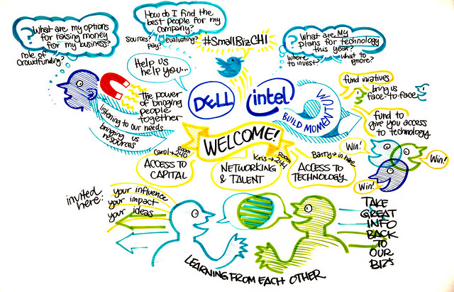 Chicago Small Business Think Tank - #SmallBizChi
