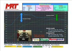 toyota86-Dyno-98-VS-e-85-tuned turbo (MRT performance) Tags: performance turbo toyota mrt 86 ecutek