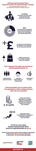 Thumbnail for UK businesses could gain additional £18bn revenue from apprenticeships