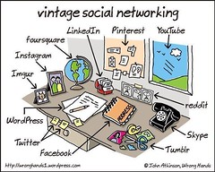 Old school Social media (David G Cant) Tags: marketing google wordpress social skype networking foursquare seo facebook socialnetworking linkedin socialmedia youtube reddit twitter tumblr pinterest instagram uploaded:by=flickrmobile flickriosapp:filter=nofilter