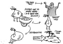 Steueroasen / Tax Shelters (4) (cucchiaio) Tags: haven money illustration graphics drawing offshore business company criminal crime brainstorming tax concept conceptual visualization sketches finance oase evasion steuer taxevasion taxhaven sketchnotes steueroase offshorefinancialcentre