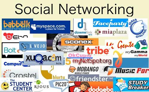 onlinebusinessdirectorypromotion