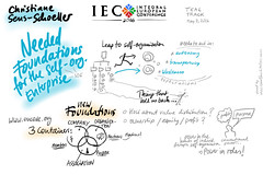 Visual: Foundations for the Self-organized Enterprise - Teal Track at IEC Conference May 2016 (visualfacilitators) Tags: teal integral enterprise visualization iec procreate selforganization graphicrecording visualfacilitators visfacs tealorganization christianeseusschoeller reinventingorganisations integraleuropeanconference