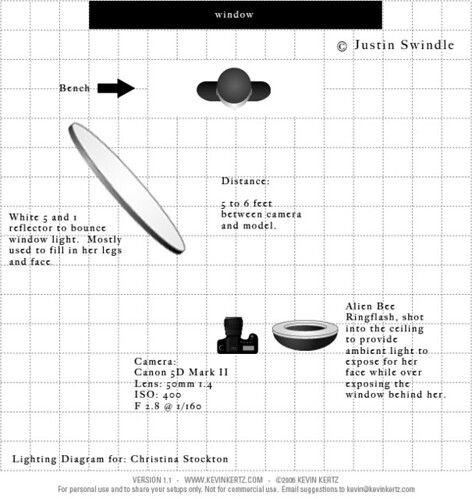 Lighting Diagram for Christina Stockton