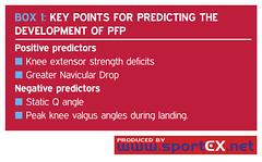 Key points for predicting the development of PFP (sportEX journals) Tags: medicine hip knee ankle rehabilitation sportsmedicine sportex patellofemoral sportstherapy pfps sportexmedicine