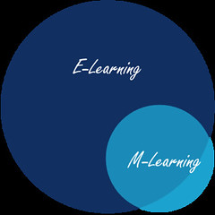 E-Learning, M-Learning: A venn diagram by ryan2point0, on Flickr