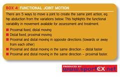 Functional joint motion (sportEX journals) Tags: pain movement brain medicine rehabilitation sportsmedicine sportex sportstherapy sportexmedicine