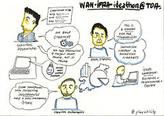 WAN-IFRA Ideathon @ TOA Berlin (2) (cucchiaio) Tags: berlin design marketing julian technology graphic map drawing diagram future hackers goldenage solutions innovation newsroom wan stories hacking recording journalism cv openair toa storytelling infographics piechart editors projectmanagement startups hackathon curriculumvitae ifra headhunting facilitation graphicfacilitation emergingmarkets graphicrecording sketchnotes juliankücklich ideathon juliankucklich wanifra sourcefabric techopenair kücklich kucklich