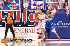 SImone Berti (BasketInside.com) Tags: italy biella bi 2014 angelicobiella lauretanaforum centraledellattebrescia