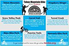 TAMBA 2014 Mountain Bike Projects (TAMBA Tahoe) Tags: mountain bike trails tahoe stats biking area projects association 2014 tamba infograph