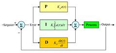 نظرية التحكم بواسطة الماتلاب يتضمن هذا الكتاب على عدد من... (spacetoon34) Tags: من هذا على الكتاب بواسطة عدد نظرية يتضمن التحكم الماتلاب