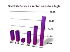 Scot services Sector, Russell Bruce