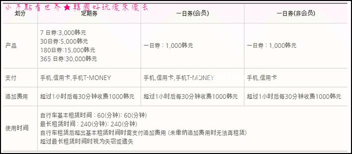 T money 自行車 006.jpg