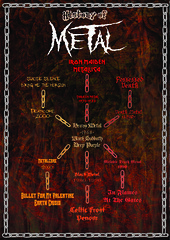 Metal Info-graph Poster (neilthebeast95) Tags: metal infograph