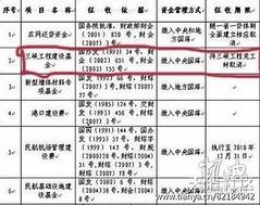 """三峡大坝又一秘密曝光 已被戳得""""千疮百孔"""