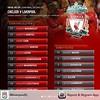🏆 Liverpool 1 VS 0 Chelsea BYE  #today #liverpoolsupporters #goliverpool #liverpool #liverpoolfc #winner #ynwa #youllneverwalkalone #stevengerrard #liverpoolindonesia #liverpoolfansclub #garudaindonesia #reds #redsteam #goodjob #goodluck #teamwork