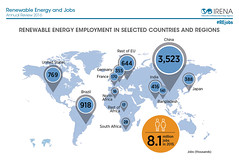 IRENA_Jobs2016 (International Renewable Energy Agency (IRENA)) Tags: jobs review million annual 81 renewableenergy irena 2016 internationalrenewableenergyagency rejobs