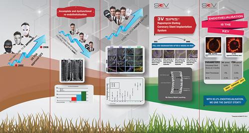 s3vvascular poster