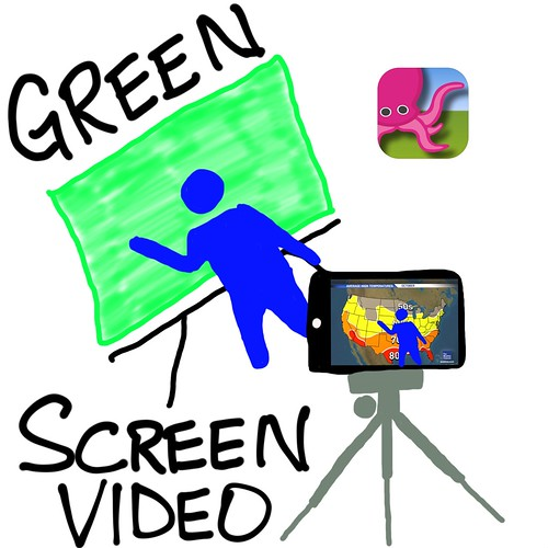 Green Screen Video by Wesley Fryer, on Flickr