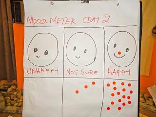 Satisfaction of trainees