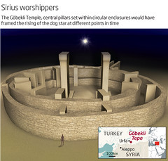 Stone Age Temple that tracked the dog star (Nigel Hawtin) Tags: turkey stars temple star map north science sirius illustrator infographic scientific informationgraphic