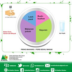 Konsumsi #gizi #nutrisi #takara  #asupan #makanan #klinik #puasa #ibadah #ramadhan #sehat #rsmeilia #cibubur #depok #cileungsi #bekasi #bogor #jakarta (yudhihertanto1) Tags: bogor cileungsi bekasi jakarta sehat nutrisi ibadah depok rsmeilia ramadhan asupan cibubur makanan klinik takara puasa gizi