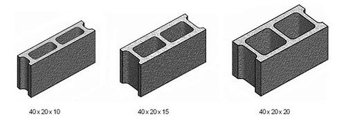 dimensiones bloques de concreto
