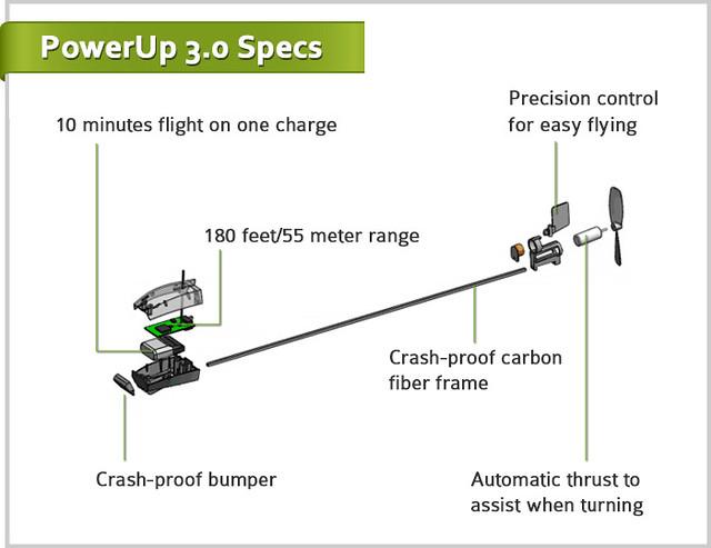 史上最威~ 可遙控的紙飛機「PowerUp 3.0」