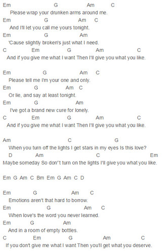 Capo 1 Give You What You Like Chords Avril Lavigne - a photo on ...