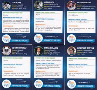 X-STEM Extreme STEM Symposium scientist trading cards - reverse