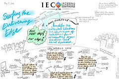 Visual: Surfing the Enlivening Edge - Teal Track at IEC Conference May 2016 (visualfacilitators) Tags: community teal integral visualization iec ecosystem procreate graphicrecording visualfacilitators visfacs reinventingorganisations integraleuropeanconference enliveningedge