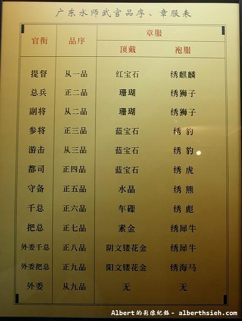 廣東水師武官品序章服表