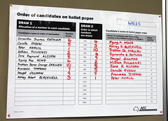 AEC Ballot position draw results for #wills2016 at Glenroy (John Englart (Takver)) Tags: democracy election australia victoria wills aec glenroy ausvotes ballotdraw ausvotes2016 wills2016