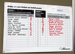 AEC Ballot position draw results for #wills2016 at Glenroy (John Englart (Takver)) Tags: democracy election australia victoria wills aec glenroy ausvotes ballotdraw ausvotes2016 wills2016