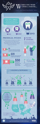 2013ToothFairy_infographic