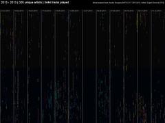 ULastFM_Simple 002 (watz) Tags: music sketch code aho data teaching visualization lastfm processingorg