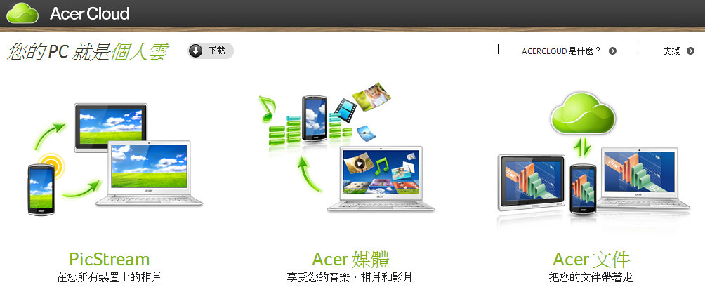 AcerCloud_000