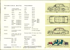Skoda Octavia Technical Data c.1959-64 (andreboeni) Tags: auto classic cars car automobile czech voiture literature retro technical data oldtimer autos publicity brochure automobiles czechoslovakia voitures skoda specification octavia automobili classique motokov