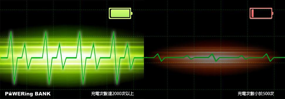poweringbank行動電源_234048