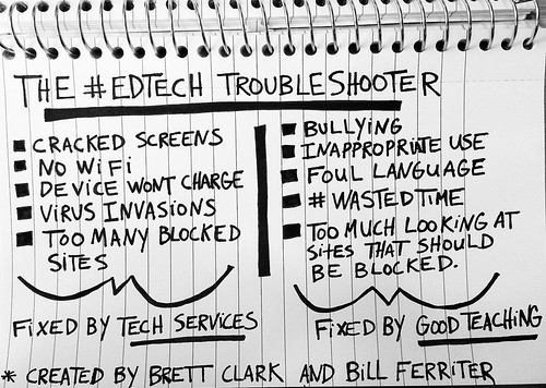 Slide_EdtechTroubleshooter by William M Ferriter, on Flickr