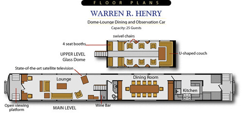 Warren R Henry dome car - plan
