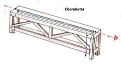 chorobates