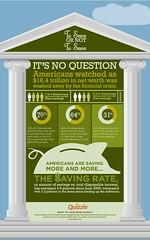2012-Infographic-Example-Personal-Finance (Kaleidico) Tags: personal infographics finance infographicdesign
