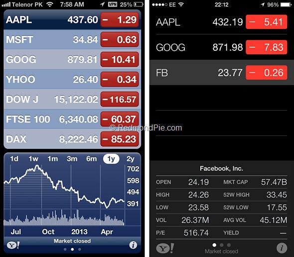 Aplicacion-de-Stocks