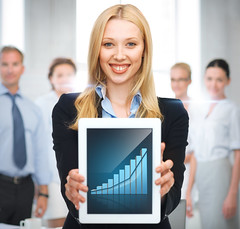 businesswoman with tablet pc (taletouch) Tags: business team meeting businesswoman tablet pc graph chart group many teamwork office annual report statistics analyst analysis display app application boss showing director woman professional smiling happy accountancy bookkeeping bookkeeper secretary employer entrepreneur manager accountant worker attractive work female people young nice ceo progress presentation corporate financial representative economics zzzaapaaafdfdhdadbdc finances estonia