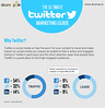 Why Twitter? (Social Media & Content Curation Platform) Tags: marketing media internet content social monitor guide analytics infograph twitter drumup