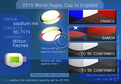 2015 World Rugby Cup venue stadium:mk - infographic by Robert Rusin (Art&design by Robert Rusin www.mkfive.co.uk) Tags: greatbritain england news graphicdesign promo miltonkeynes unitedkingdom rugby stadium buckinghamshire communication info outlook infographic capacity 2015 releases visualdesign rugbytournament stadiummk worldrugbycup mkfivecouk may2013 ziggymk robertrusin 2015worldrugbycup october2015 poolmatches